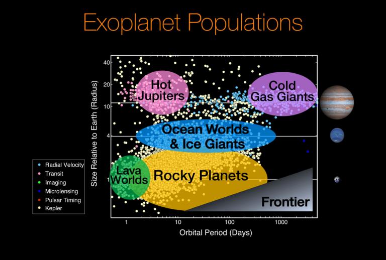 ExoplanetPopulations-20170616